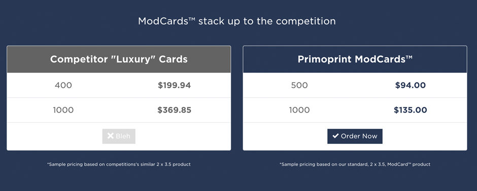 Take a look at our prices compared to our competitors on thick business cards.