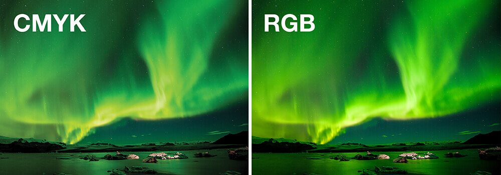 Shows CMYK vs RGB