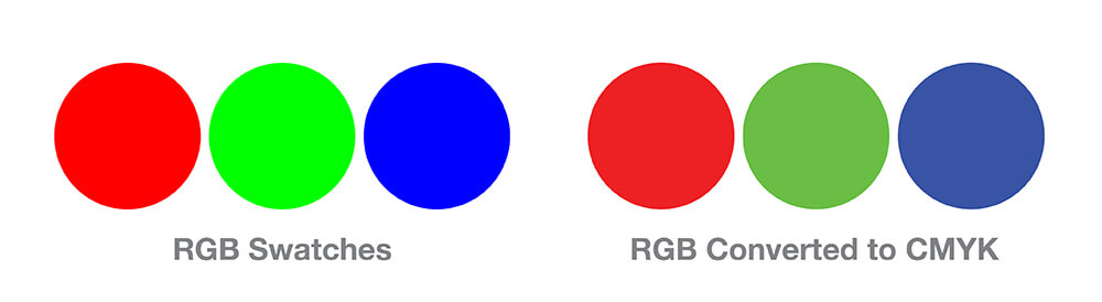 CMYK or RGB for Print? Check out the difference