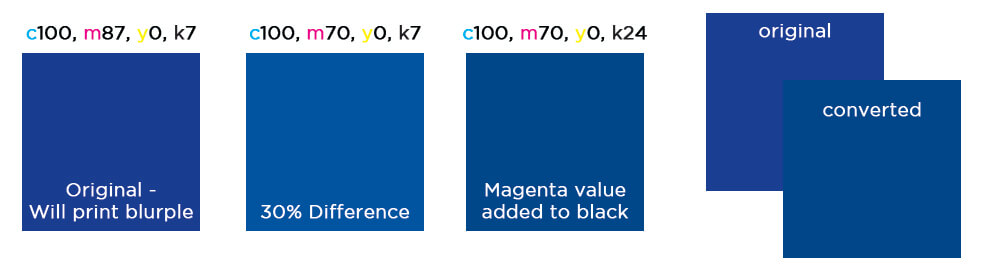 View the different colors of blue for print. Original color vs. converted blue color.