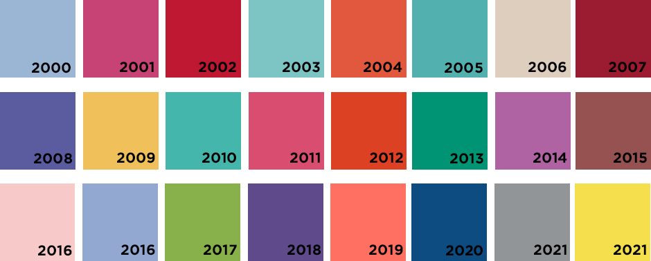 Take a look at the previous Pantone Color of the Years; 2000 - 2021.