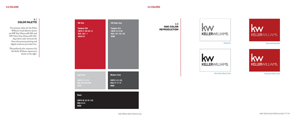 The entire brand manual is an excellent example of how to properly layout the style guide.